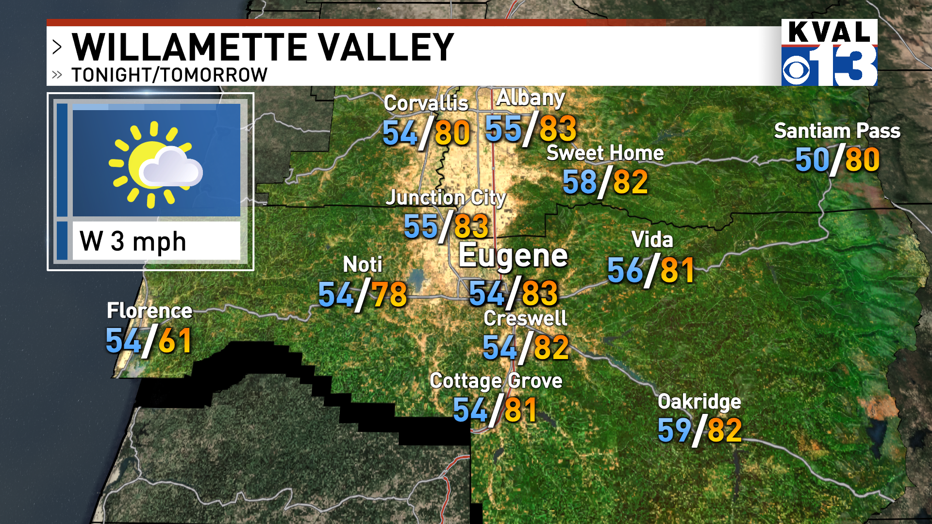 Eugene Weather | News, Weather, Sports, Breaking News | KVAL
